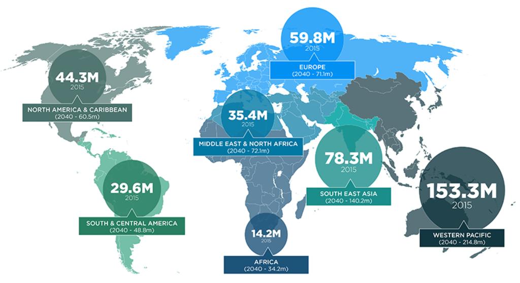 Global Epidemic Atrogi